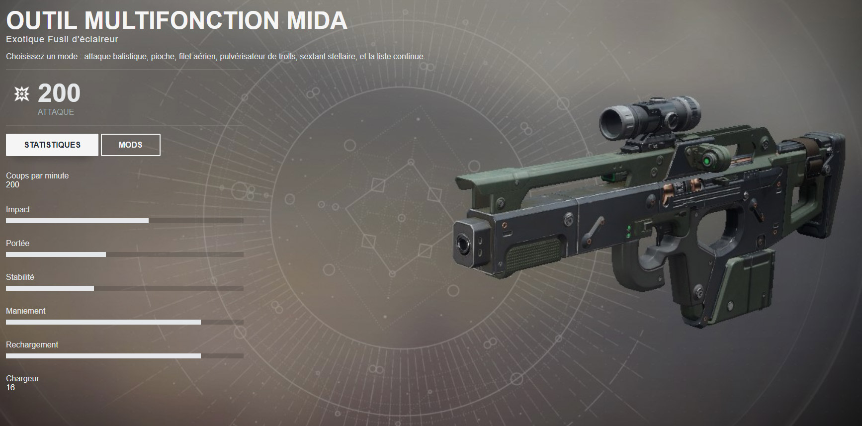 Outil multifonction MIDA